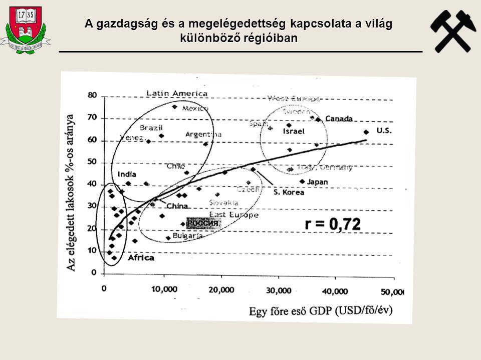 A gazdagság és a megelégedettség kapcsolata a világ különböző régióiban