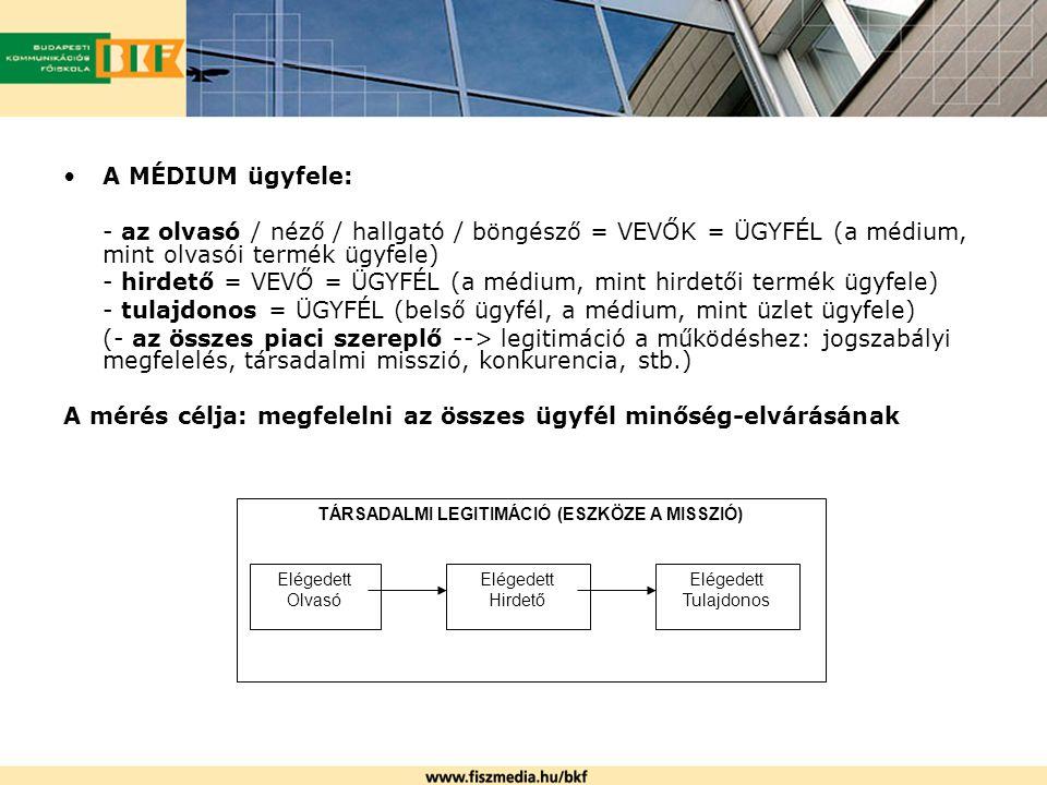 Médium típusok szerint: 1.Televíziós nézettségmérő rendszer Mérési módszer: panelvizsgálattal Mérést végző cég: AGB Nielsen Media Research Hungary Szoftverek: Arianna/AGB WorkStation, ARS A mérési eredményt felhasználók: tévétársaságok, médiaügynökségek, olyan hirdetők, akik megengedhetik maguknak a szoftver és az adatbázis- szolgáltatás megvásárlását A témáról bővebben: http://index.hu/kultur/media/agbhun; http://www.agbnielsen.net/whereweare/countries/hungary/overview.asp ?lang=local