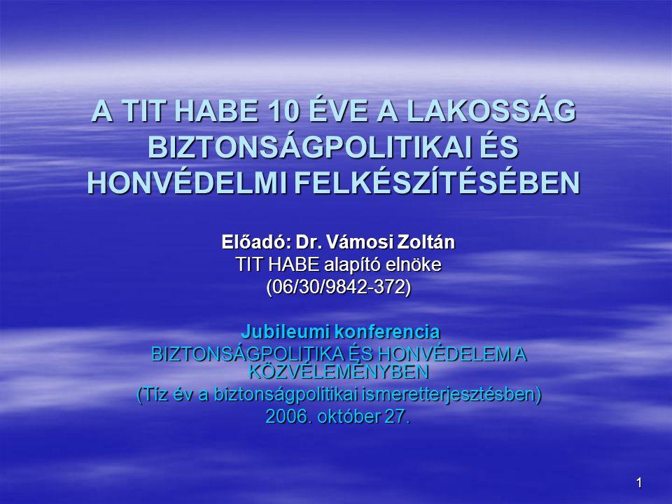 1 A TIT HABE 10 ÉVE A LAKOSSÁG BIZTONSÁGPOLITIKAI ÉS HONVÉDELMI FELKÉSZÍTÉSÉBEN Előadó: Dr.