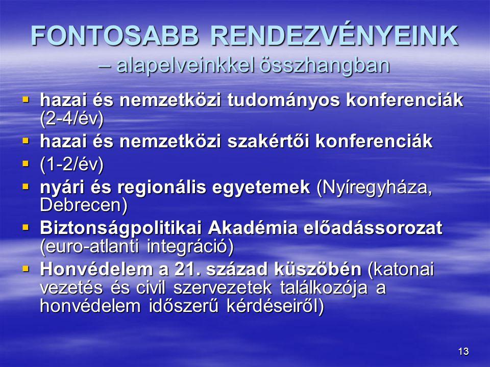 13 FONTOSABB RENDEZVÉNYEINK – alapelveinkkel összhangban  hazai és nemzetközi tudományos konferenciák (2-4/év)  hazai és nemzetközi szakértői konferenciák  (1-2/év)  nyári és regionális egyetemek (Nyíregyháza, Debrecen)  Biztonságpolitikai Akadémia előadássorozat (euro-atlanti integráció)  Honvédelem a 21.