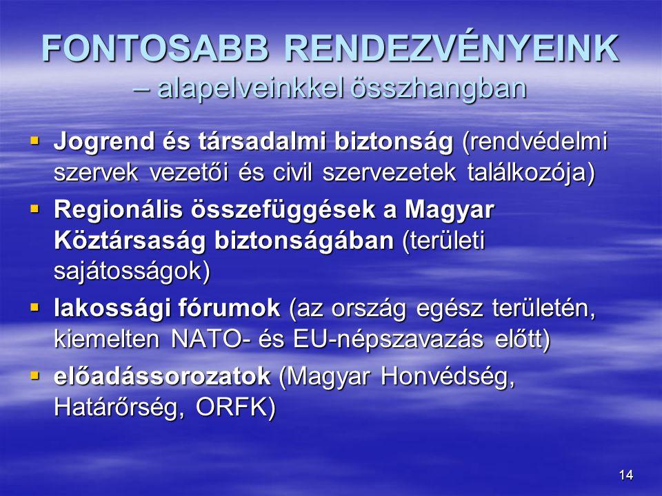 14 FONTOSABB RENDEZVÉNYEINK – alapelveinkkel összhangban  Jogrend és társadalmi biztonság (rendvédelmi szervek vezetői és civil szervezetek találkozója)  Regionális összefüggések a Magyar Köztársaság biztonságában (területi sajátosságok)  lakossági fórumok (az ország egész területén, kiemelten NATO- és EU-népszavazás előtt)  előadássorozatok (Magyar Honvédség, Határőrség, ORFK)
