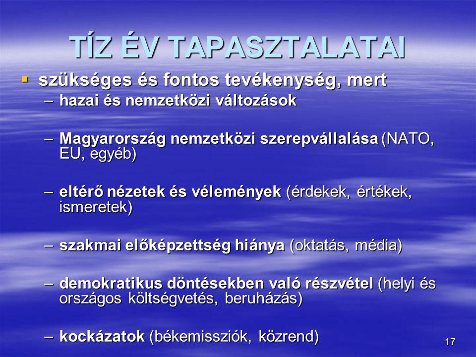 17 TÍZ ÉV TAPASZTALATAI  szükséges és fontos tevékenység, mert –hazai és nemzetközi változások –Magyarország nemzetközi szerepvállalása (NATO, EU, egyéb) –eltérő nézetek és vélemények (érdekek, értékek, ismeretek) –szakmai előképzettség hiánya (oktatás, média) –demokratikus döntésekben való részvétel (helyi és országos költségvetés, beruházás) –kockázatok (békemissziók, közrend)