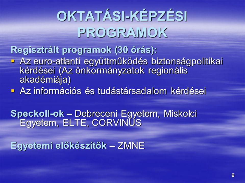 9 OKTATÁSI-KÉPZÉSI PROGRAMOK Regisztrált programok (30 órás):  Az euro-atlanti együttműködés biztonságpolitikai kérdései (Az önkormányzatok regionális akadémiája)  Az információs és tudástársadalom kérdései Speckoll-ok – Debreceni Egyetem, Miskolci Egyetem, ELTE, CORVINUS Egyetemi előkészítők – ZMNE