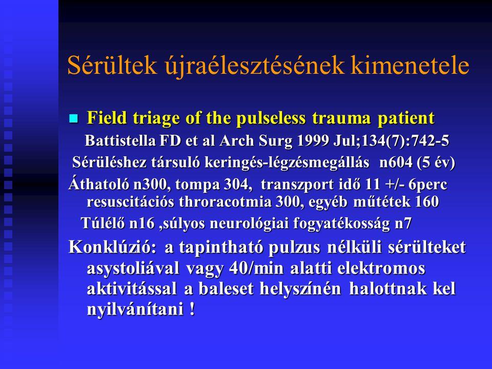 """Sérültek újraélesztésének kimenetele Defining """"dead on arrival : impact on a level I trauma center impact on a level I trauma center Pasquale MD et al J Trauma 1996 Oct,41(4):726-30 Helyszínen megkezdett újraélesztés n106 DOA definíció -- n20 Túlélés 15% DOA definíció + n86 CPR+ n70 Túlélés 0% Pozitív prediktív érték 100% Kalkulált évi megtakarítás nemzeti szinten: 14 millió USD"""