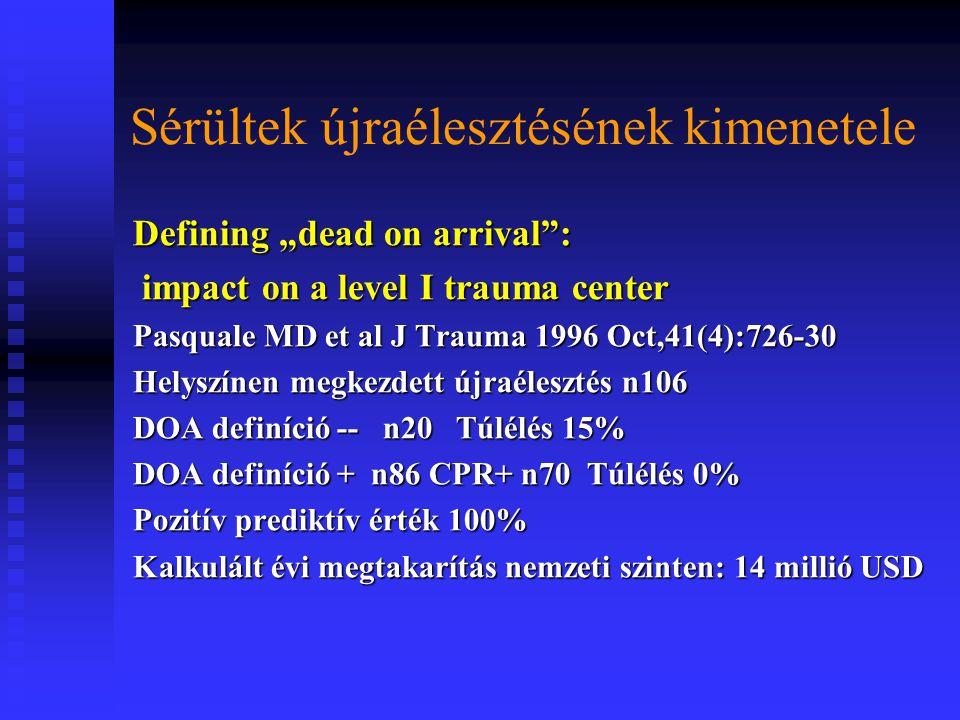 """Sérültek újraélesztésének kimenetele Defining """"dead on arrival : impact on a level I trauma center impact on a level I trauma center Pasquale MD et al J Trauma 1996 Oct,41(4):726-30  """"Dead on arrival (DOA)- """"érkezéskor halott  Definíció: kórházi felvételkor keringés megállás jelei + 5 percet meghaladó helyszíni CPR  módosítás áthatoló mellkassérültek és gyermekek esetén: + 15 percet meghaladó helyszíni CPR"""