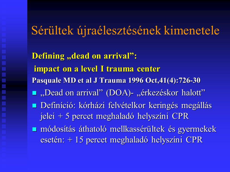 Sérültek újraélesztésének kimenetele Prehospital traumatic cardiac arrest: the cost of futility Rosemurgy AS et al J Trauma 1993 Sep;35(3):468-73 Prehospitális újraélesztés n 138 áthatoló 30%, tompa 70%, légi szállítás 43% Túlélés 0% Költség 871,186 USD szervdonor 8% (csak cornea!!) Konklúzió: a ritka szervdonáció nem indokolja a költségeket, a források felhasználását és az eü.