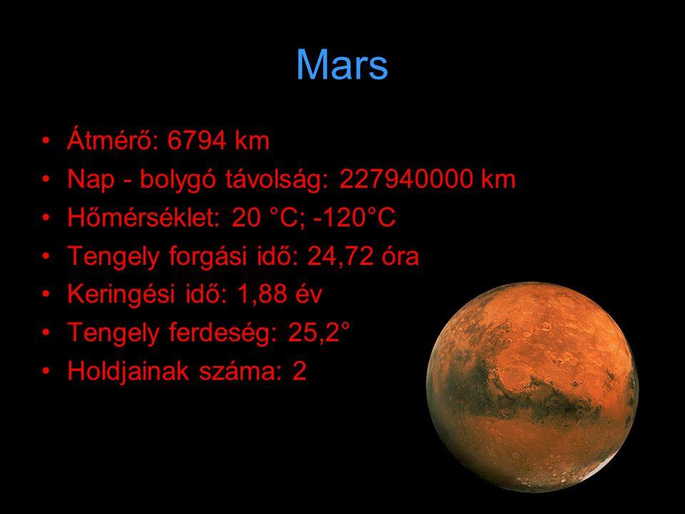 Jupiter •Á•Átmérő: 152984 km •N•Nap - bolygó távolság: 778330000 km •H•Hőmérséklet: -153 °C •T•Tengely forgási idő: 9,84 óra •K•Keringési idő:11,87 év •T•Tengely ferdeség: 3,1° •H•Holdjainak száma: 16