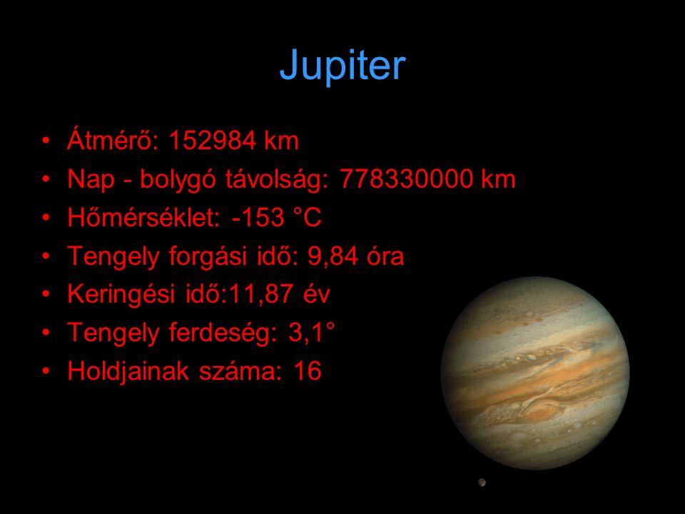 Szaturnusz •Á•Átmérő: 120536 km •N•Nap - bolygó távolság: 1429400000 km •H•Hőmérséklet: -182 °C •T•Tengely forgási idő: 10,80 óra •K•Keringési idő: 29,48 év •T•Tengely ferdeség: 26,7° •H•Holdjainak száma: 18