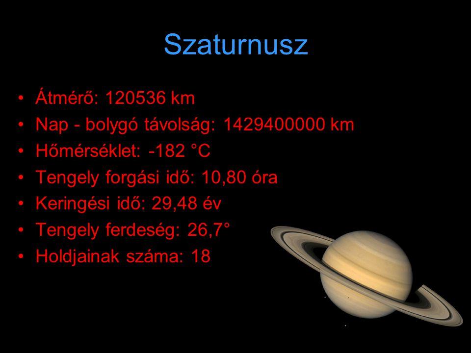 Uránusz •Á•Átmérő: 51118 km •N•Nap - bolygó távolság: 2870990000 km •H•Hőmérséklet: -214°C •T•Tengely forgási idő: 17,28 óra •K•Keringési idő: 87,07 év •T•Tengely ferdeség: 97,9° •H•Holdjainak száma: 15