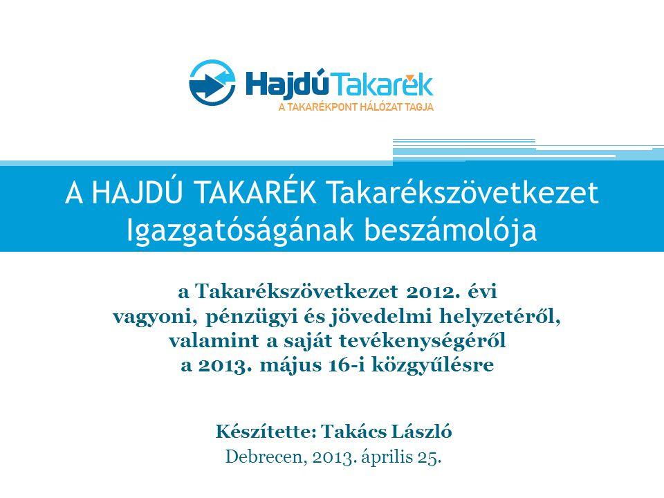 A HAJDÚ TAKARÉK Takarékszövetkezet Igazgatóságának beszámolója Készítette: Takács László Debrecen, 2013. április 25. a Takarékszövetkezet 2012. évi va