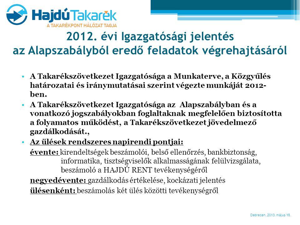 Debrecen, 2013. május 16. •A Takarékszövetkezet Igazgatósága a Munkaterve, a Közgyűlés határozatai és iránymutatásai szerint végezte munkáját 2012- be