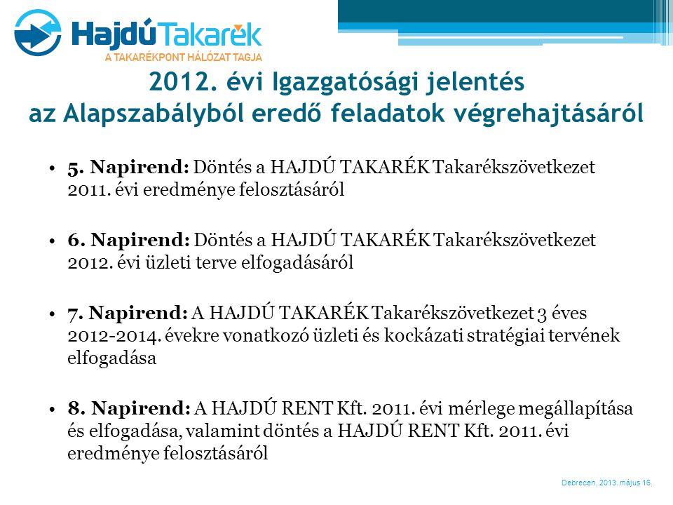Debrecen, 2013. május 16. •5. Napirend: Döntés a HAJDÚ TAKARÉK Takarékszövetkezet 2011. évi eredménye felosztásáról •6. Napirend: Döntés a HAJDÚ TAKAR