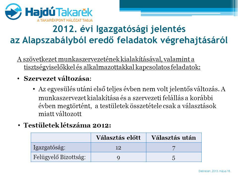Debrecen, 2013. május 16. A szövetkezet munkaszervezetének kialakításával, valamint a tisztségviselőkkel és alkalmazottakkal kapcsolatos feladatok: •