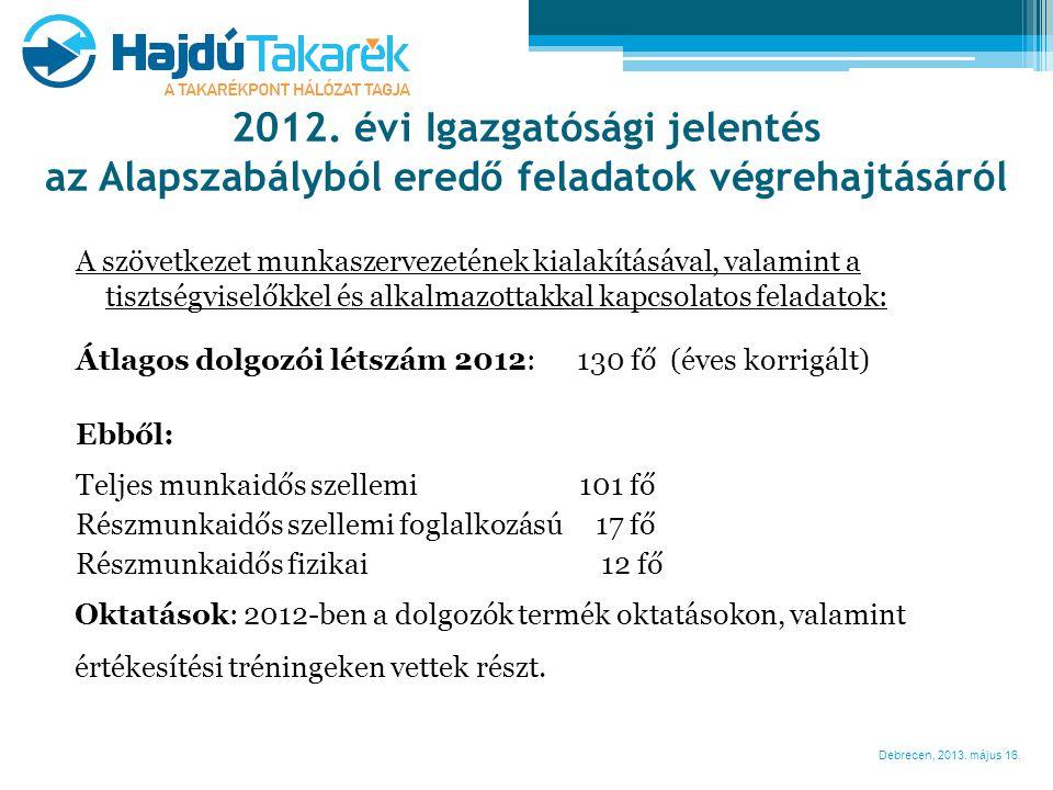 Debrecen, 2013. május 16. A szövetkezet munkaszervezetének kialakításával, valamint a tisztségviselőkkel és alkalmazottakkal kapcsolatos feladatok: Át