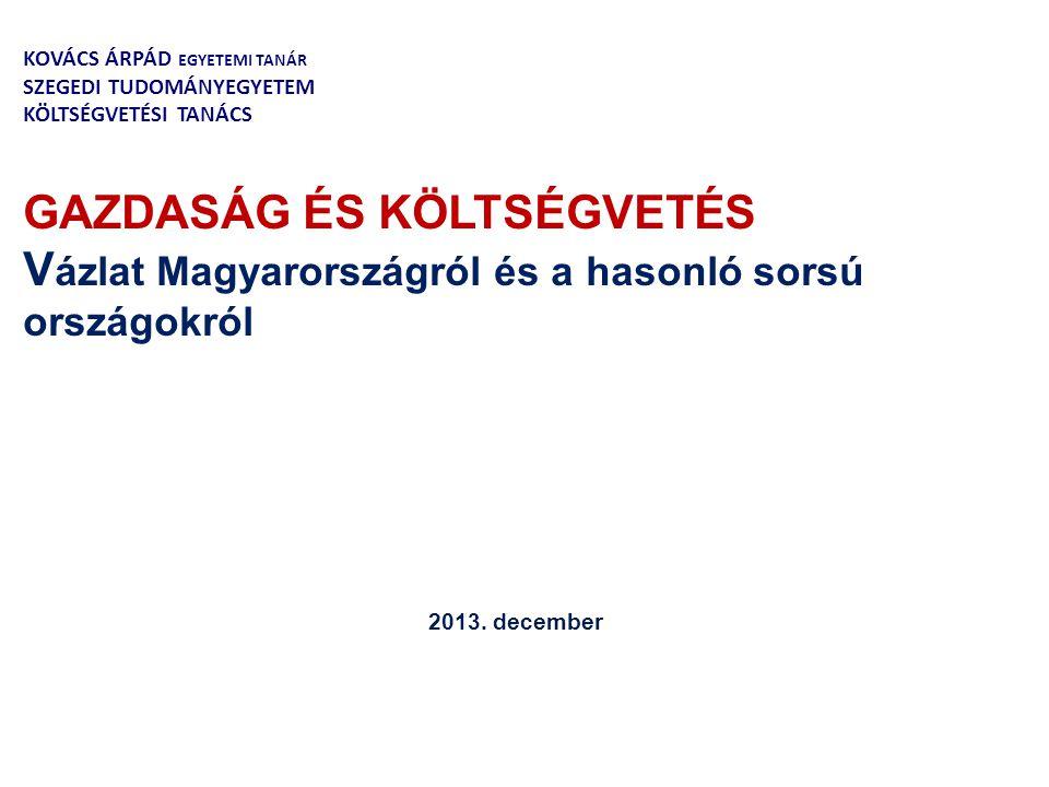 Forrás: Nemzeti Bankok CEE : Visegrádi országok és Románia illetve Bulgária A bankszektor nettó kihelyezése a magánszektor felé (szezonálisan igazítva, a GDP-arányában, %) Strukturális probléma: a régióban már 4 éve nálunk a legalacsonyabb a hitelezési aktivitás