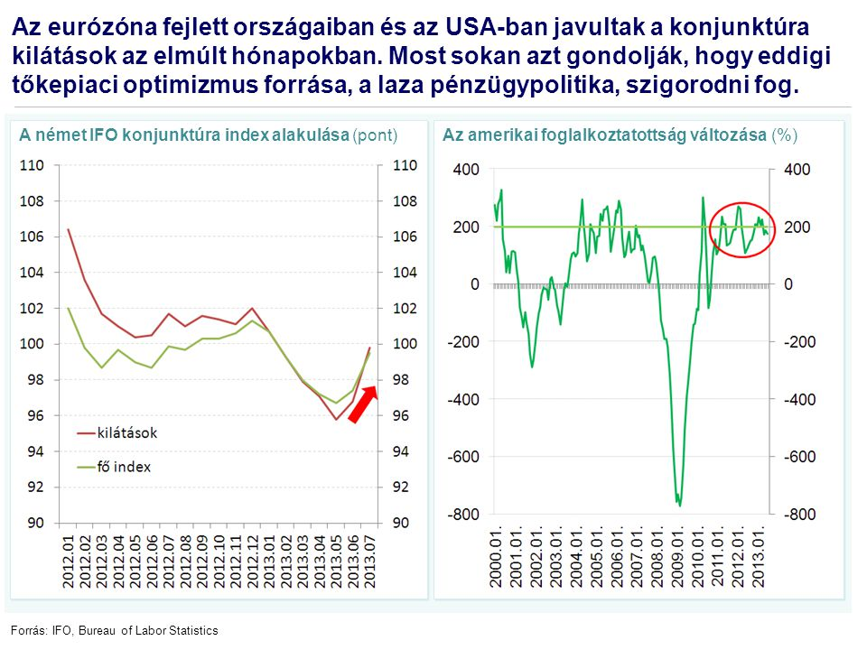 Forrás: Eurostat, Európai Bizottság 2012 őszi előrejelzés 2012-2013-ra Az államháztartás kiadási főösszege (a GDP %-ában) Strukturális probléma (4): régiós összevetésben továbbra is magas a költségvetés összes kiadása