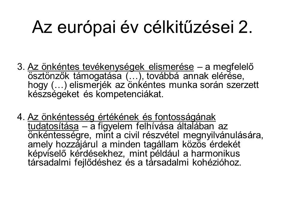 Az európai év célkitűzései 2. 3. Az önkéntes tevékenységek elismerése – a megfelelő ösztönzők támogatása (…), továbbá annak elérése, hogy (…) elismerj