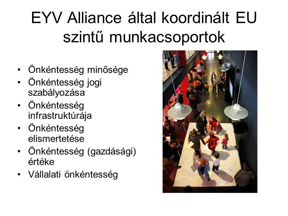 EYV Alliance által koordinált EU szintű munkacsoportok •Önkéntesség minősége •Önkéntesség jogi szabályozása •Önkéntesség infrastruktúrája •Önkéntesség