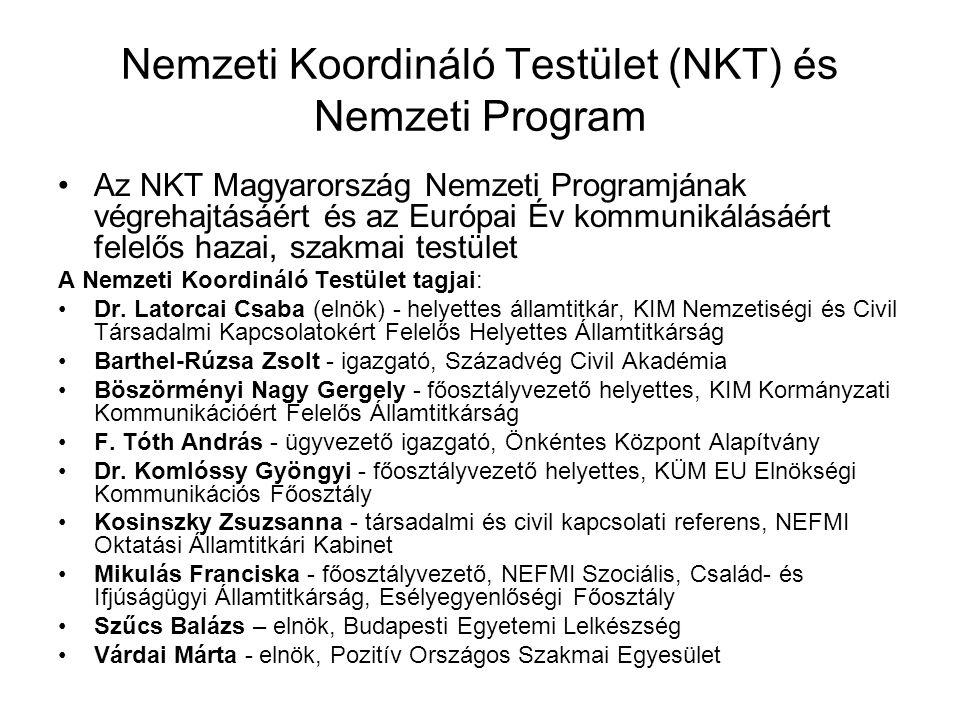 Nemzeti Koordináló Testület (NKT) és Nemzeti Program •Az NKT Magyarország Nemzeti Programjának végrehajtásáért és az Európai Év kommunikálásáért felel