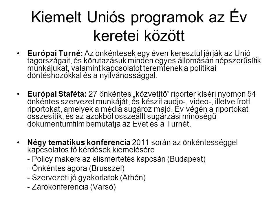 Kiemelt Uniós programok az Év keretei között •Európai Turné: Az önkéntesek egy éven keresztül járják az Unió tagországait, és körutazásuk minden egyes