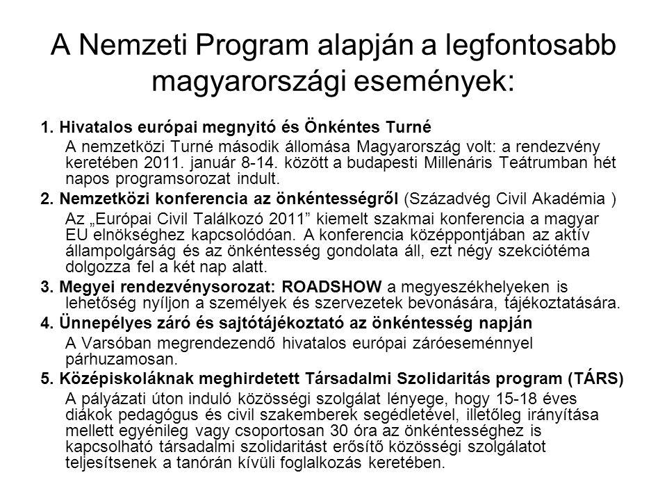 A Nemzeti Program alapján a legfontosabb magyarországi események: 1. Hivatalos európai megnyitó és Önkéntes Turné A nemzetközi Turné második állomása