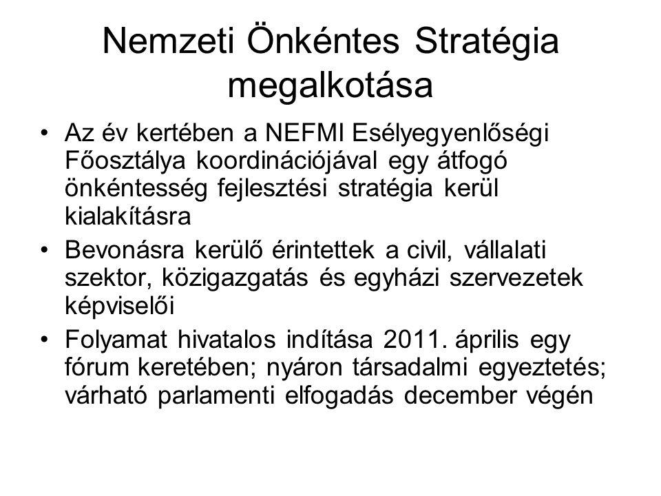 Nemzeti Önkéntes Stratégia megalkotása •Az év kertében a NEFMI Esélyegyenlőségi Főosztálya koordinációjával egy átfogó önkéntesség fejlesztési stratég