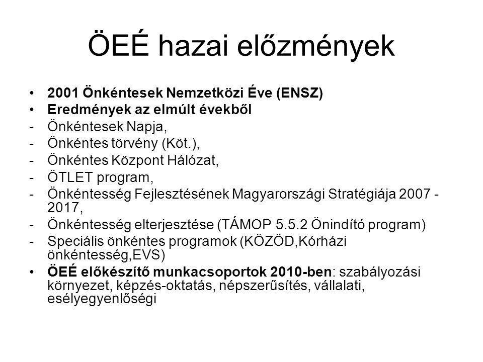 A Nemzeti Program alapján a legfontosabb magyarországi események: 1.