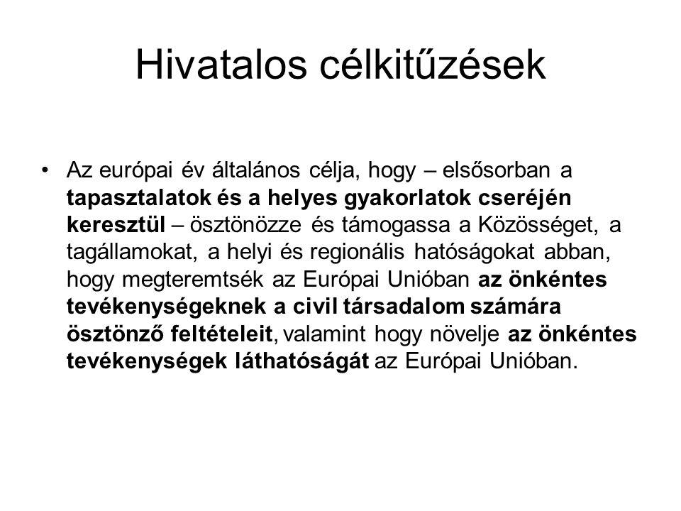 Az európai év célkitűzései 1.1.