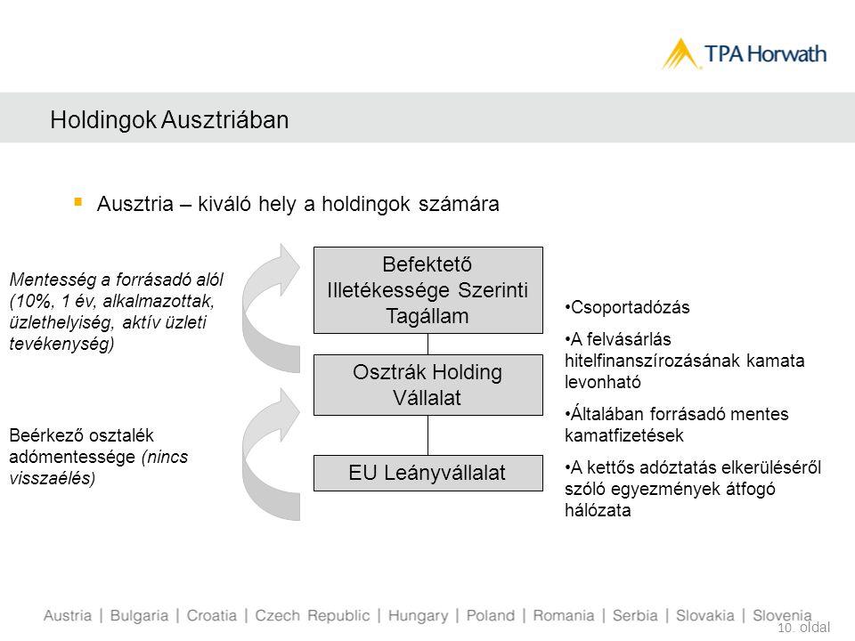 10. oldal Holdingok Ausztriában  Ausztria – kiváló hely a holdingok számára Befektető Illetékessége Szerinti Tagállam Osztrák Holding Vállalat EU Leá