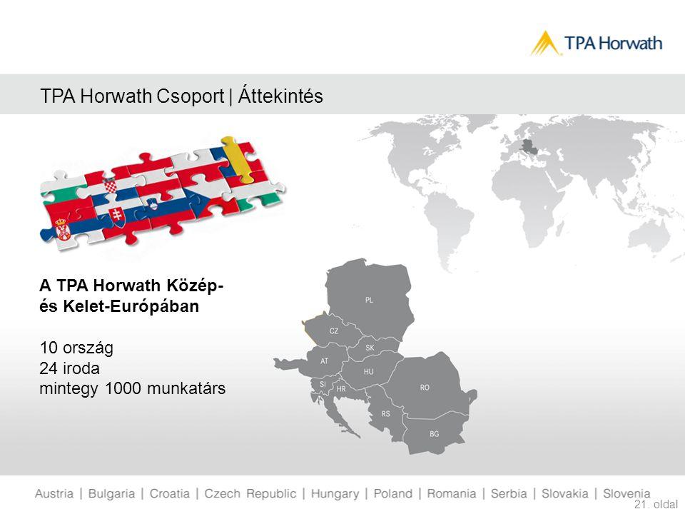 TPA Horwath Csoport | Áttekintés A TPA Horwath Közép- és Kelet-Európában 10 ország 24 iroda mintegy 1000 munkatárs 21. oldal