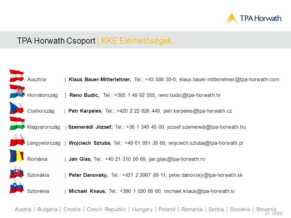 23. oldal TPA Horwath Csoport | KKE Elérhetőségek Ausztria | Klaus Bauer-Mitterlehner, Tel.: +43 588 35-0, klaus.bauer-mitterlehner@tpa-horwath.com Ho