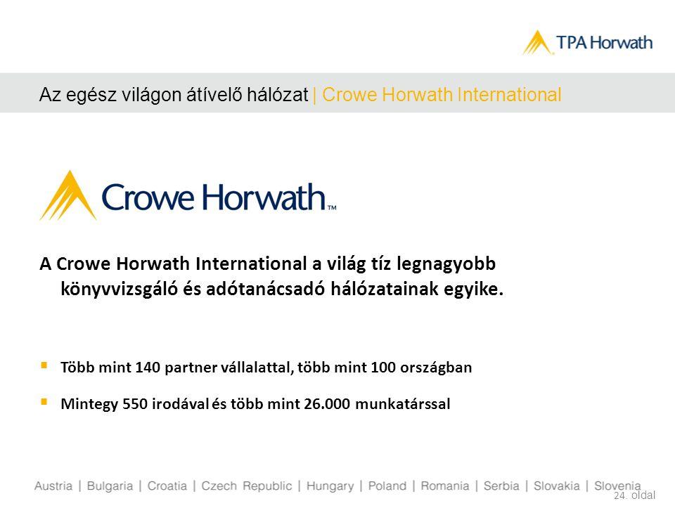 24. oldal Az egész világon átívelő hálózat | Crowe Horwath International A Crowe Horwath International a világ tíz legnagyobb könyvvizsgáló és adótaná