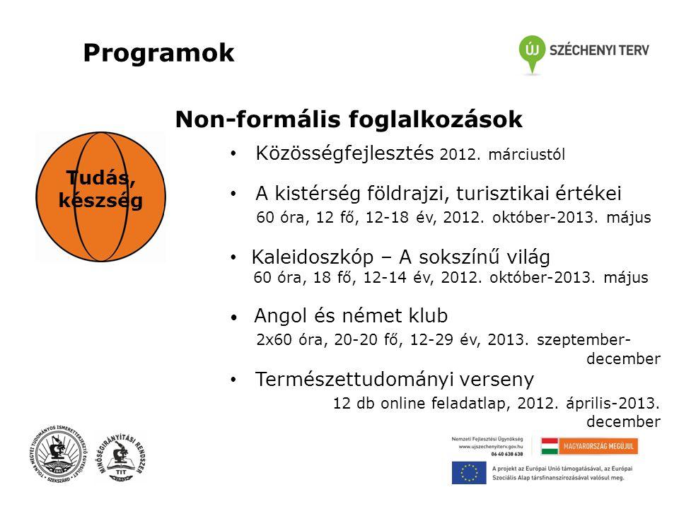 Programok Tudás, készség Non-formális foglalkozások • Közösségfejlesztés 2012.