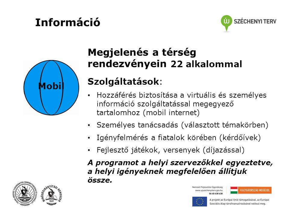 Megjelenés a térség rendezvényein 22 alkalommal Szolgáltatások: • Hozzáférés biztosítása a virtuális és személyes információ szolgáltatással megegyező tartalomhoz (mobil internet) • Személyes tanácsadás (választott témakörben) • Igényfelmérés a fiatalok körében (kérdőívek) • Fejlesztő játékok, versenyek (díjazással) A programot a helyi szervezőkkel egyeztetve, a helyi igényeknek megfelelően állítjuk össze.