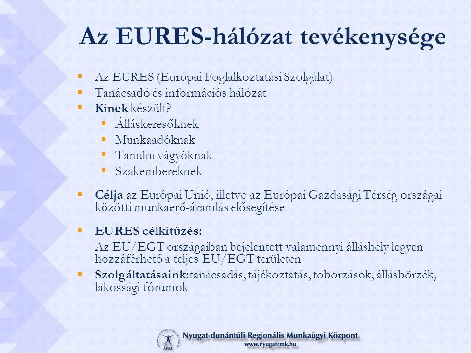 Az EURES-hálózat tevékenysége  Az EURES (Európai Foglalkoztatási Szolgálat)  Tanácsadó és információs hálózat  Kinek készült?  Álláskeresőknek  M