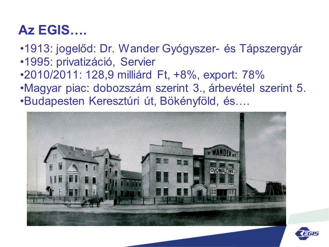 Az EGIS….•1913: jogelőd: Dr.