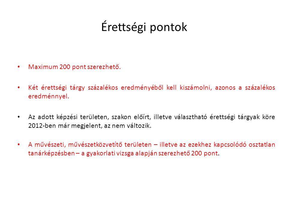 Érettségi pontok • Maximum 200 pont szerezhető.