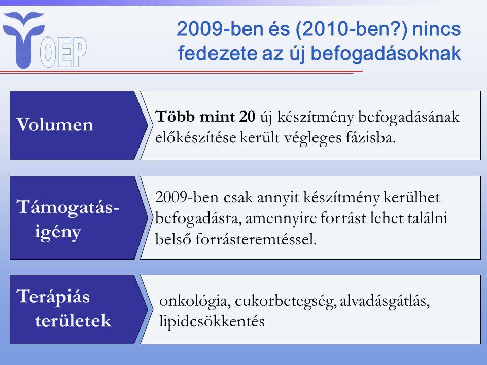 2009-ben és (2010-ben?) nincs fedezete az új befogadásoknak Volumen Több mint 20 új készítmény befogadásának előkészítése került végleges fázisba. Tám