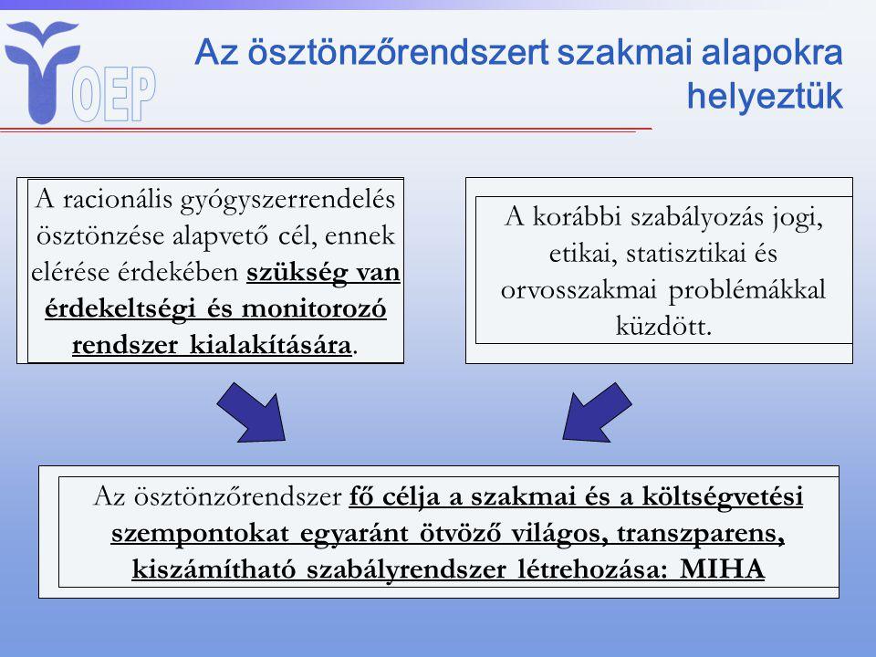 Az ösztönzőrendszert szakmai alapokra helyeztük Az ösztönzőrendszer fő célja a szakmai és a költségvetési szempontokat egyaránt ötvöző világos, transz