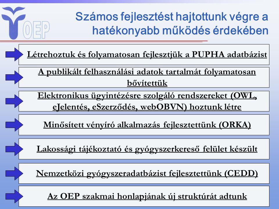 Számos fejlesztést hajtottunk végre a hatékonyabb működés érdekében Létrehoztuk és folyamatosan fejlesztjük a PUPHA adatbázist A publikált felhasználá