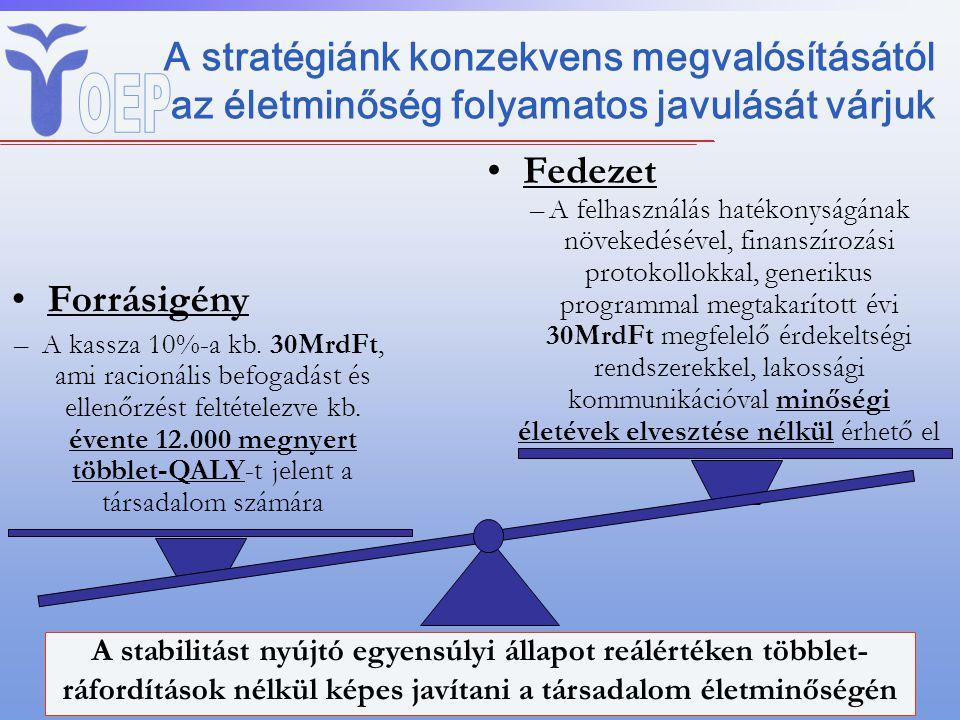 A stratégiánk konzekvens megvalósításától az életminőség folyamatos javulását várjuk •Forrásigény –A kassza 10%-a kb. 30MrdFt, ami racionális befogadá