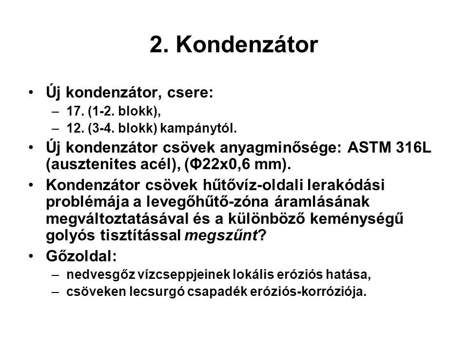2.Kondenzátor •Új kondenzátor, csere: –17. (1-2. blokk), –12.