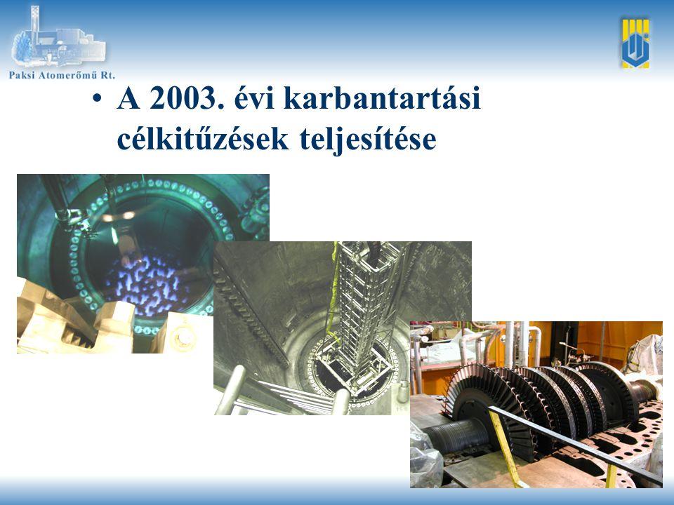•A 2003. évi karbantartási célkitűzések teljesítése