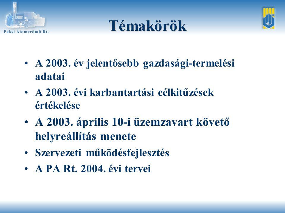 •A 2003. év jelentősebb gazdasági- termelési adatai