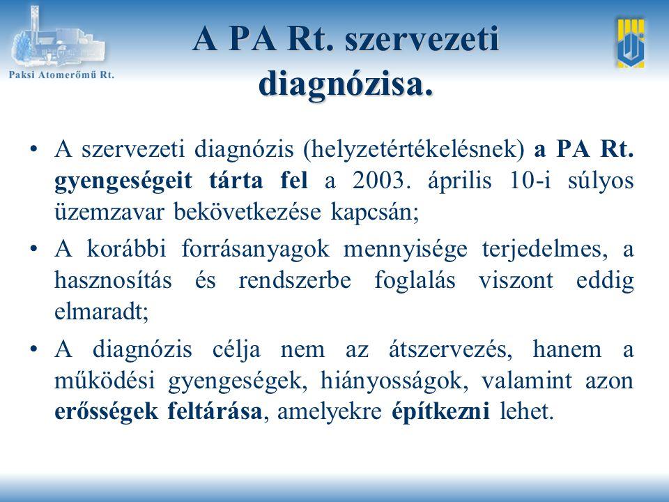 A PA Rt. szervezeti diagnózisa. •A szervezeti diagnózis (helyzetértékelésnek) a PA Rt.