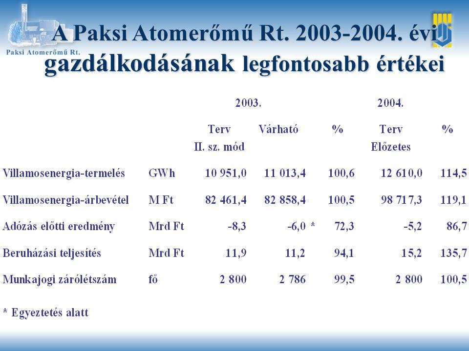 A Paksi Atomerőmű Rt. 2003-2004. évi gazdálkodásának legfontosabb értékei