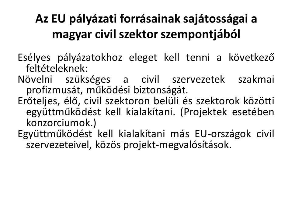 Az EU pályázati forrásainak sajátosságai a magyar civil szektor szempontjából Esélyes pályázatokhoz eleget kell tenni a következő feltételeknek: Növelni szükséges a civil szervezetek szakmai profizmusát, működési biztonságát.