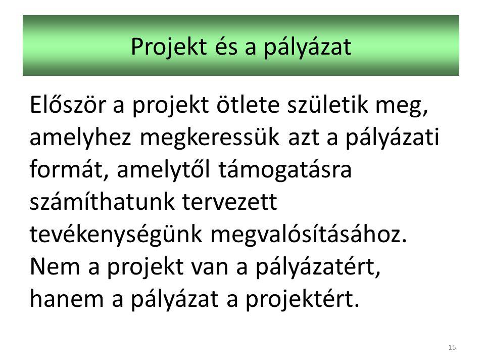 Projekt és a pályázat Először a projekt ötlete születik meg, amelyhez megkeressük azt a pályázati formát, amelytől támogatásra számíthatunk tervezett tevékenységünk megvalósításához.