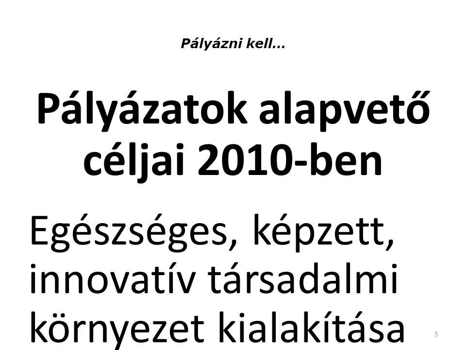 Pályázni kell… Pályázatok alapvető céljai 2010-ben Egészséges, képzett, innovatív társadalmi környezet kialakítása Gazdasági versenyképesség növelése, a válság hatásainak enyhítése A környezetminőség javítása, fenntartható erőforrás és energiagazdálkodás A kiegyensúlyozott területi fejlődés elősegítése A tudásalapú társadalom és a szolgáltató közigazgatás feltételeinek megteremtése 5