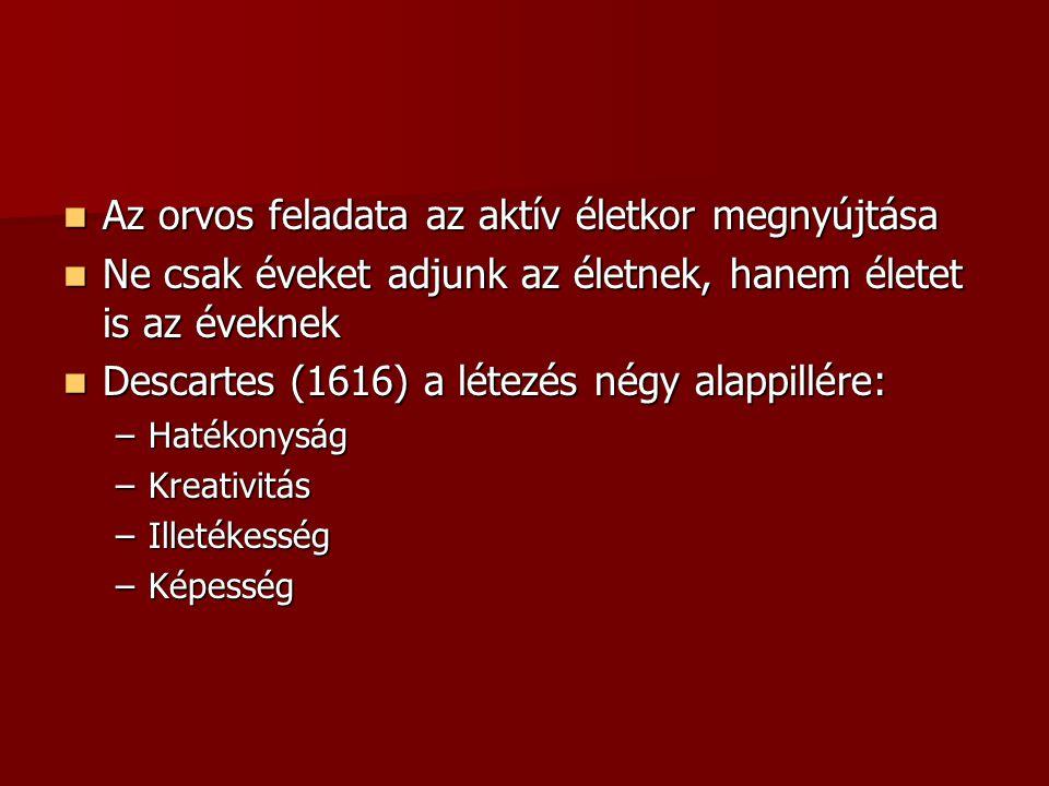  Az orvos feladata az aktív életkor megnyújtása  Ne csak éveket adjunk az életnek, hanem életet is az éveknek  Descartes (1616) a létezés négy alap